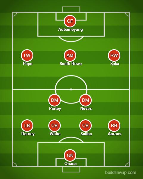 Bu takım Arsenal'i Premier Lig'in ilk dördüne geri alabilir mi?