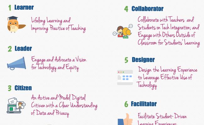 iste-teacher-standards-draft1