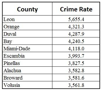 Crime20162