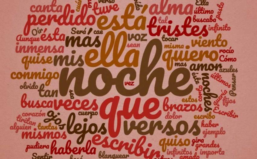 Nube de palabras Poema 20 Pablo Neruda