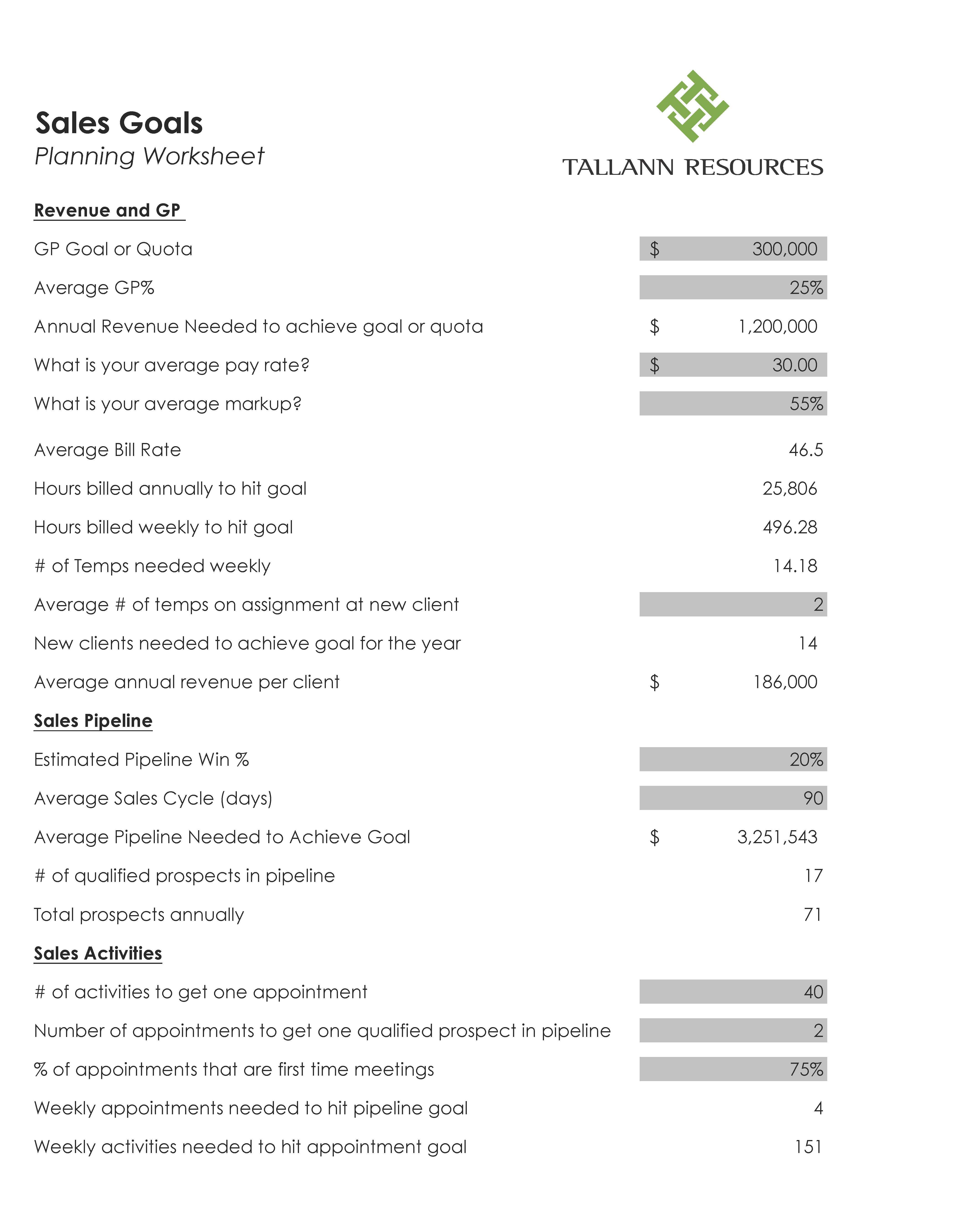 Sales Goals Worksheettallann Resources