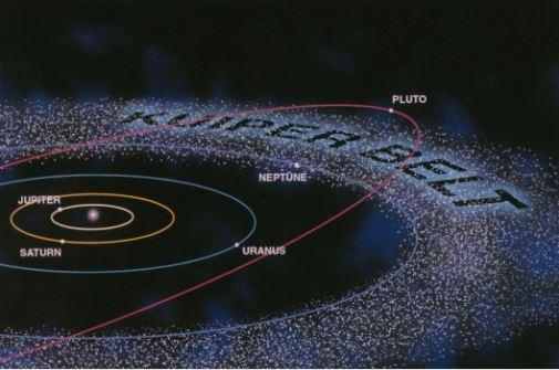 New dwarf planet found in our solar system | Tallbloke's ...