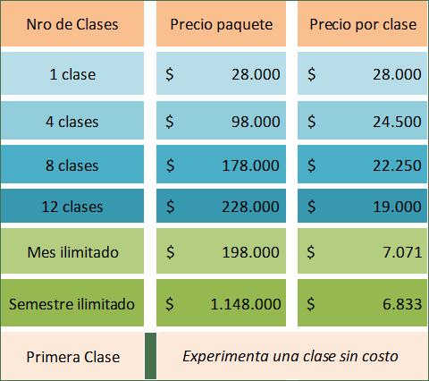 Clases de Yoga en Bogotá - BIONOVA ab5a7cd296e8