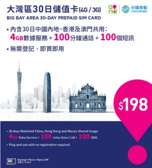 The Best SIM Cards for Travel to China