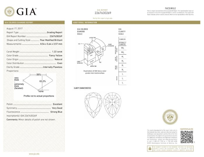 Yellow Diamond - 1.22ct IF Natural Loose Fancy Yellow GIA Flawless Pear Shape