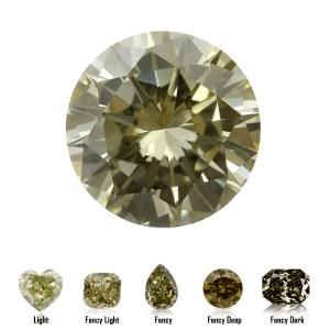 chameleon diamonds