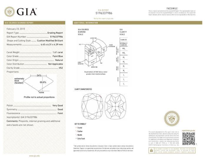 Real GIA 2.20ct Natural Faint Light Blue & Pink Diamonds Engagement Ring 18K VS2
