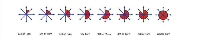 WDSF24 Quantity of Turn .jpg