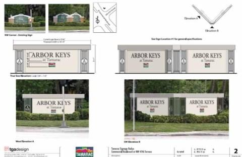 Arborkeys-signage