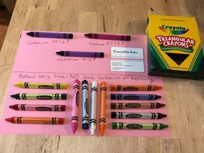 #AskTamara: Are my kids' crayons toxic? Which brand of crayons is safe? Crayola? Filana? Stockmar? Honey Sticks?