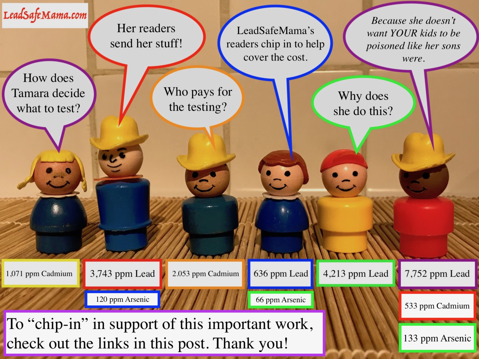 Vintage Fisher Price Little People + Why Does Tamara Do This?