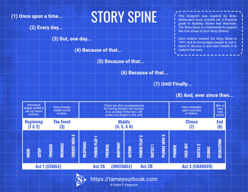 Story Spine