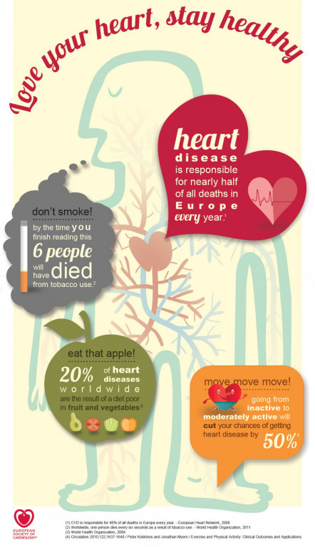 exercise for heart health Fresh love your heart stay healthy visual ly