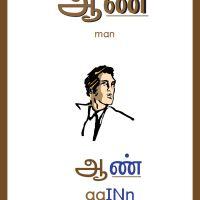 மறு பார்வையும் தமிழ் வாசித்தலும்/ Review and read Tamil words