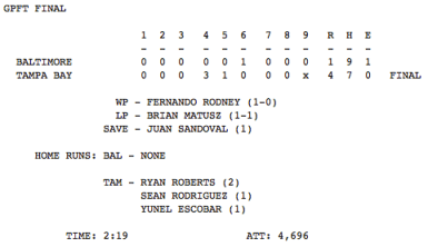 Rays 3/2/13 box score (Courtesy of Yahoo Sports)