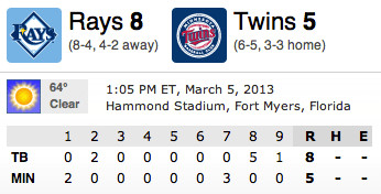 Rays 3/5/13 box score (Courtesy of ESPN)