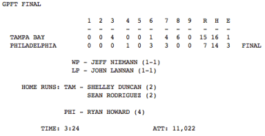 Rays 3/9/13 box score (Courtesy of Yahoo Sports)
