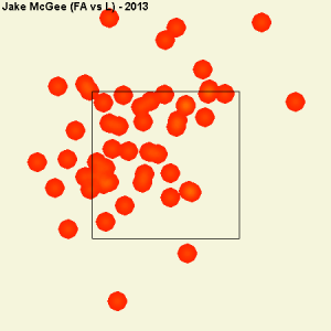 Jake McGee vs righties in 2013 (Courtesy of Brooks Baseball)