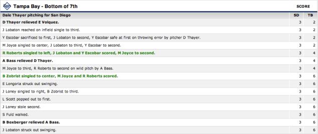 Rays seventh inning summary (Courtesy of ESPN)