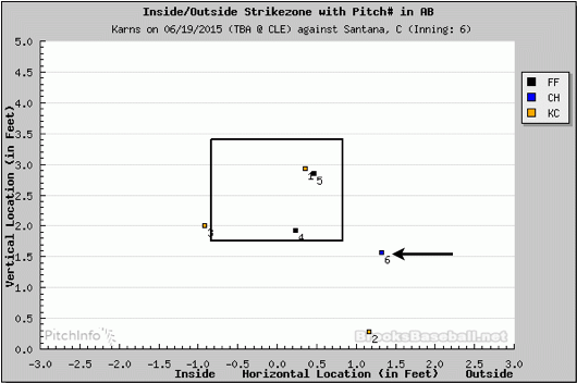 That strike-three change-up.