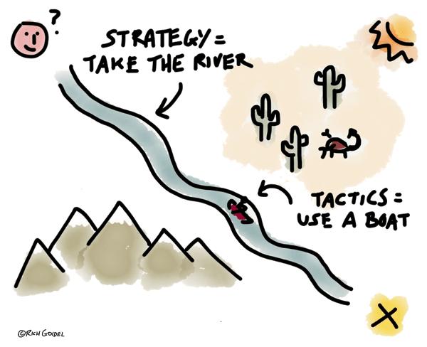 strategy_vs_tactics