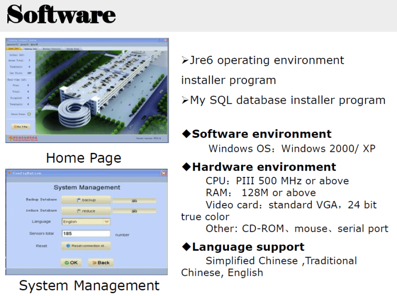 Parking Guidance System Management Software.png