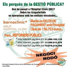 """Barnaclínic SA està situada """"a dins"""" de l'Hospital Clínic, utilitza els seus espais (i també alguns serveis) pels quals ha d'abonar un lloguer a l'Hospital. Segons l'informe 17/2012 de la Sindicatura de Comptes, l'any 2009, Barnaclínic SA hauria d'haver abonat 291.971,07 €, en concepte de cessió d'espais, mentre que l'import facturat va ser de 135.218,00 €. D'altra banda, segons el Diari Oficial de la Generalitat de Catalunya, Barnaclínic SA rep finançament amb diners públics desde l'any 2010. (Disposicions Generals a la Llei de Pressupostos de la Generalitat de Catalunya els anys 2010, 2011 i 2012). Mes informació a gencat.cat"""