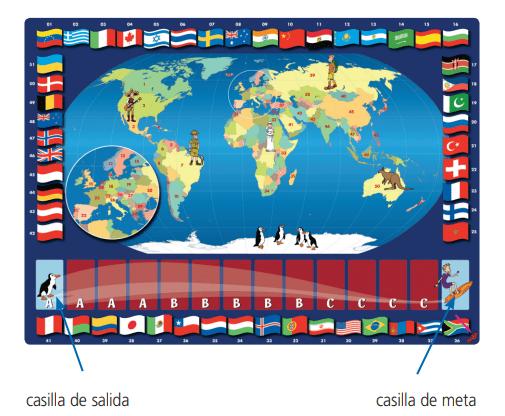 Geografia Paises del mundo reseña juego de mesa haba tablero
