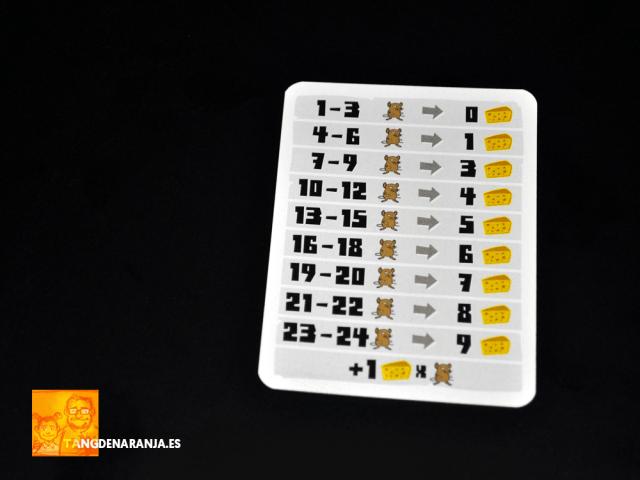 Ratland juego de mesa reseña tabla alimentación