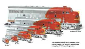 Scale Reference (Model Rail Road and Tabletop Miniature