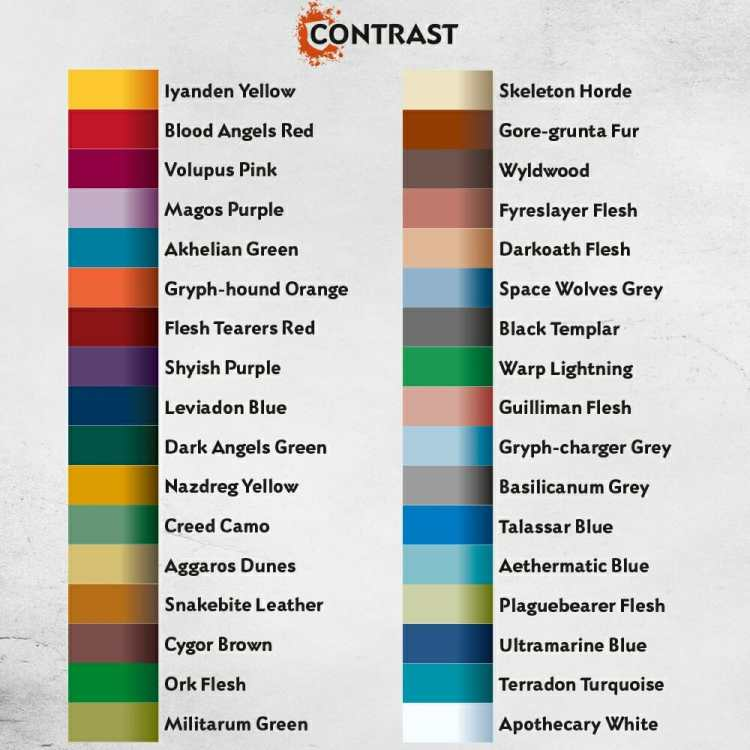 Citadel Contrast Paints: Worth It? (Contrast Paint Review) - color list