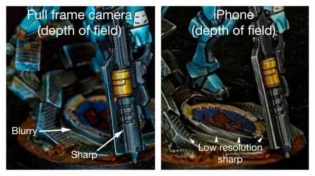 Best Camera for Miniature Photography: Smartphone vs Camera – how to take better pictures of miniatures and models – smartphone or camera for miniature photography – take better miniature photos with your smartphone – a comparison between smartphone and camera photos of models and miniatures – wargaming photography - Dof cropped image comparison