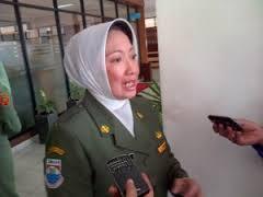 Walikota Cimahi Atty Suharti Kasus Suap Pasar Cimahi