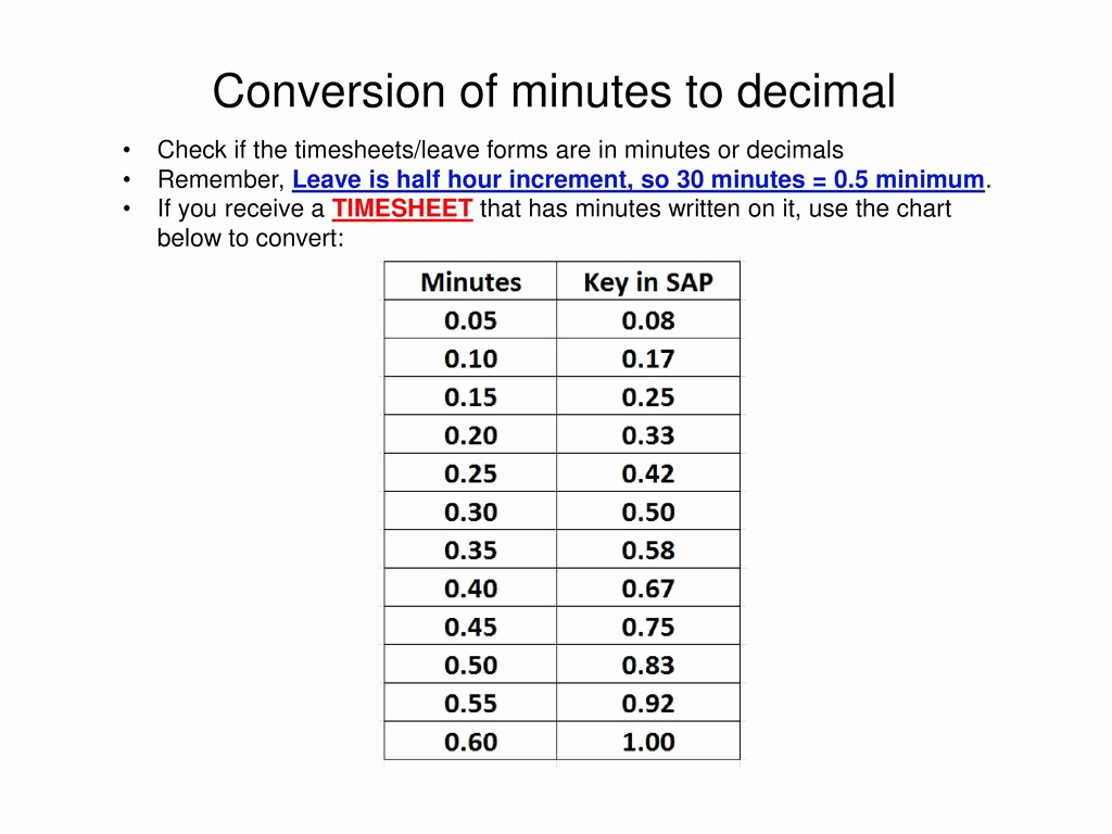 Timesheet Minutes Conversion Of Download Hours And Minutes