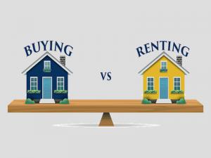Rent vs buy.