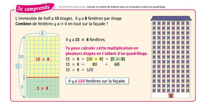 Travailler la multiplication et les tables la tani re de for Methode pour apprendre table multiplication