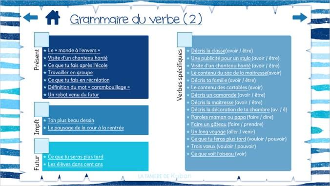 Jogging d'écriture - Liste des sujets pour la grammaire du verbe