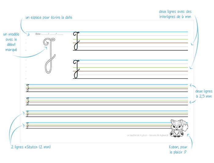 Page du fichier d'écriture majuscules cursives