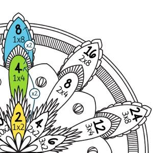 Mandala des tables de 2, 4 et 8 - explications