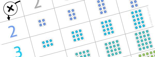 Multiplications - Tables de Pythagore