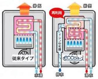 「エコジョーズ給湯器」の画像検索結果