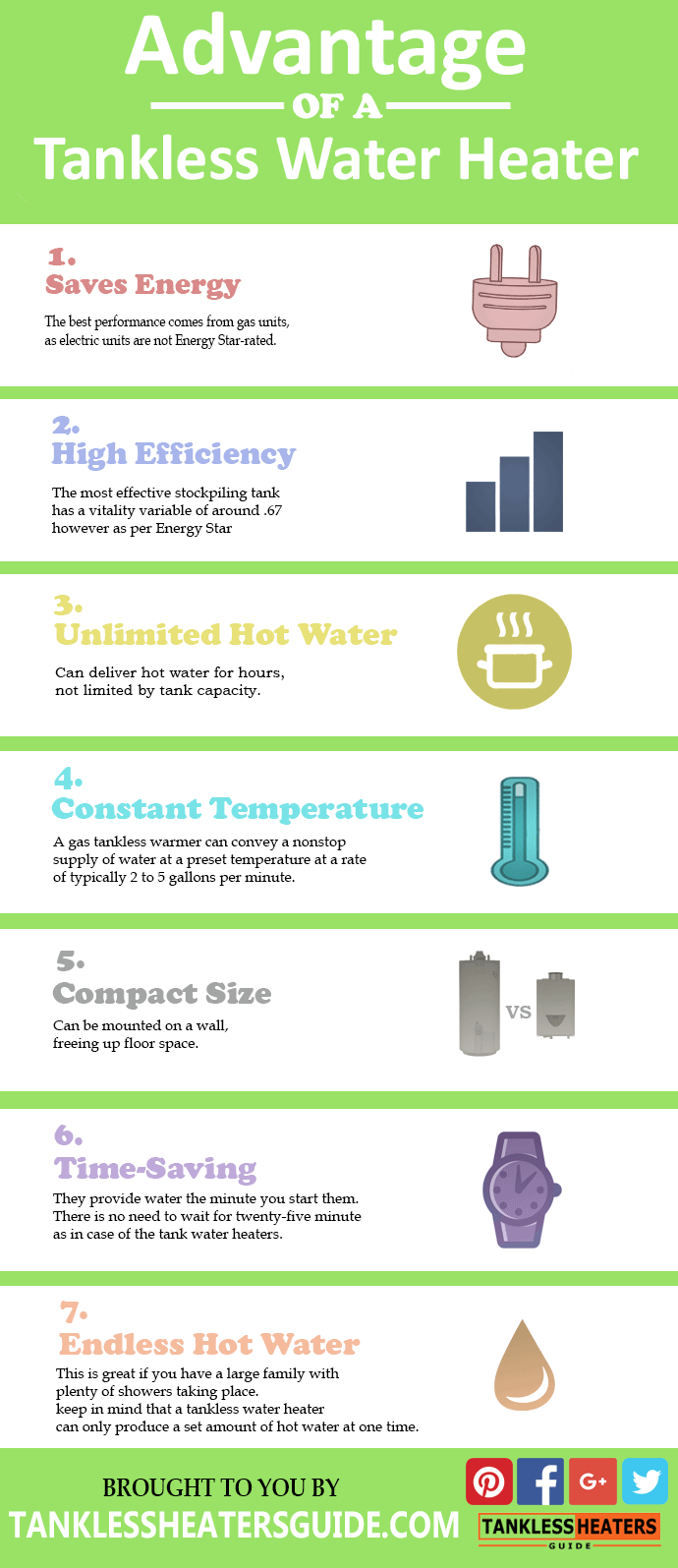 Advantage of a Tankless Water Heater Infographic