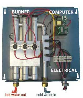 How Does an Electric Tankless Water Heater Work?