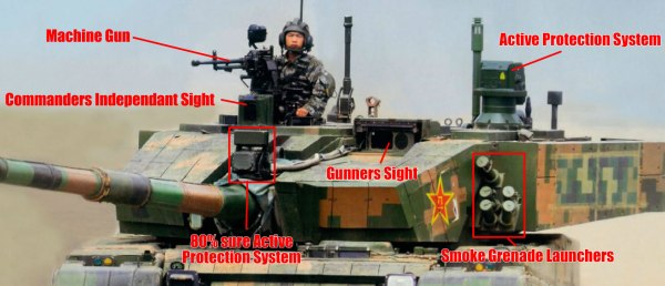 Type 99A2 Turret Overview