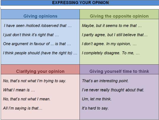 https://englishinguiaintermedio.wordpress.com/2015/01/20/get-ready-to-express-your-opinion/