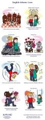 https://www.myenglishteacher.eu/blog/wp-content/uploads/2014/01/Idioms-about-Love.jpg