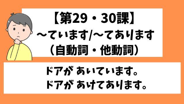 みんなの日本語Ⅱ第29・30課~ています・~てあります