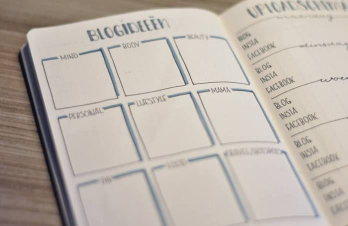 Mijn bullet journal in januari blogideeen
