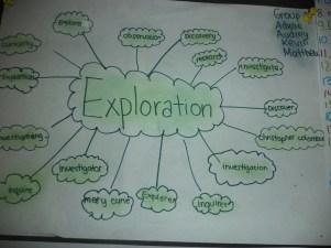 Brainstorming (2)