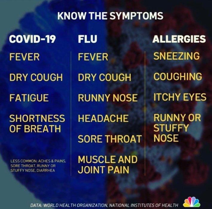 Covid-19 warning signs